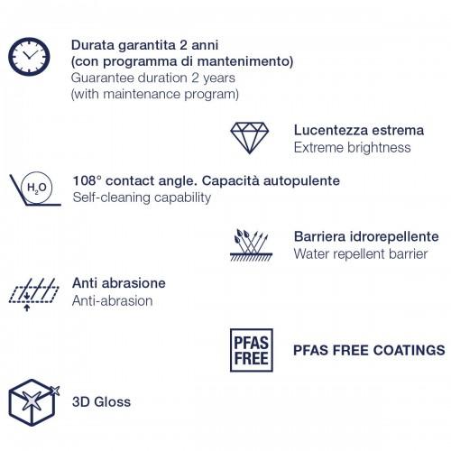 Protectie Ceramica Labocosmetica SAM, 50ml