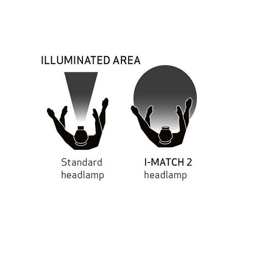 Lampa Inspectie Vopsea Scangrip I-Match 2