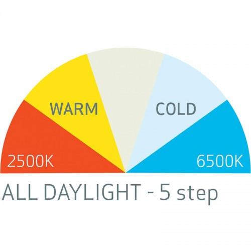 Lampa Control Led Scangrip Sunmatch 3,Reincarcabila